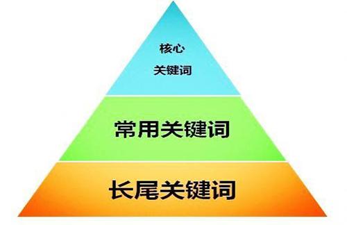 http://www.sqhuatong.com/suqianlvyou/20489.html