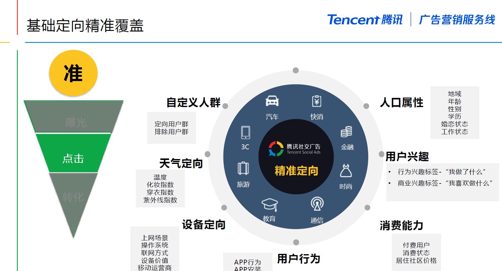 吉林省QQ看点广告哪家好-新舟智能