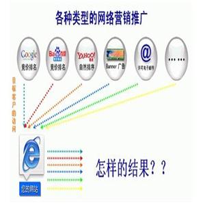 江苏关键词网络广告推广新公司