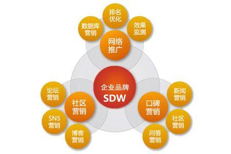 上海11選5網投群