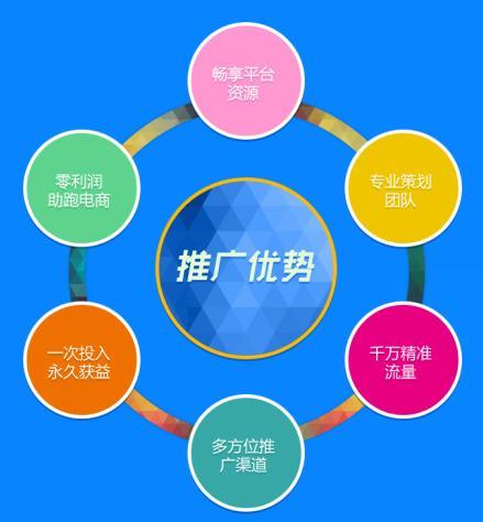 江苏苏州热销品网站宣传专员