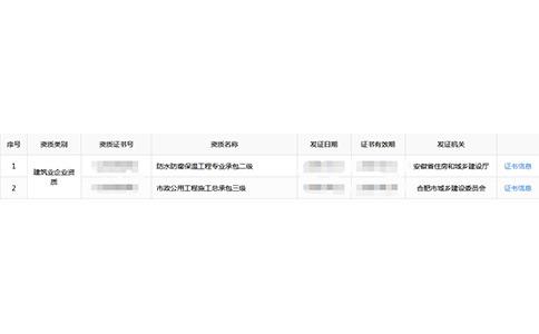 http://www.ahxinwen.com.cn/yulexiuxian/159746.html