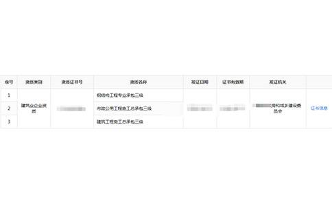 http://www.ahxinwen.com.cn/rencaizhichang/159051.html