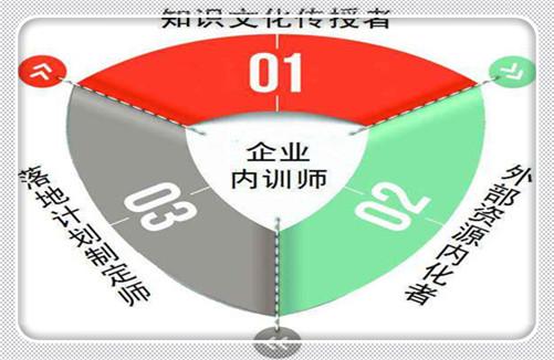 http://www.weixinrensheng.com/zhichang/2246478.html