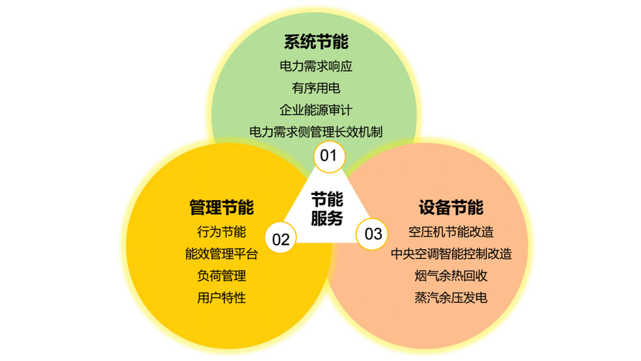 <strong>滨州基站配电箱配电监控系统运维</strong>