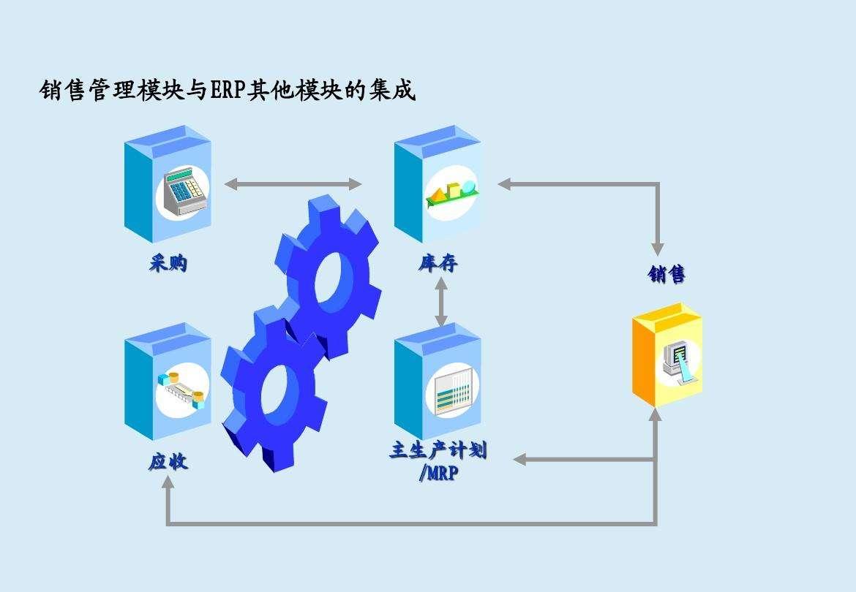 http://www.reviewcode.cn/qukuailian/156133.html