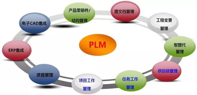 http://www.reviewcode.cn/yanfaguanli/166122.html