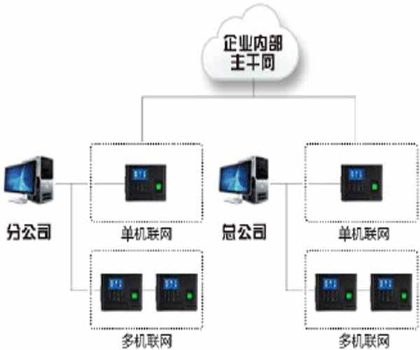 珠海横琴消费系统科易信息工程