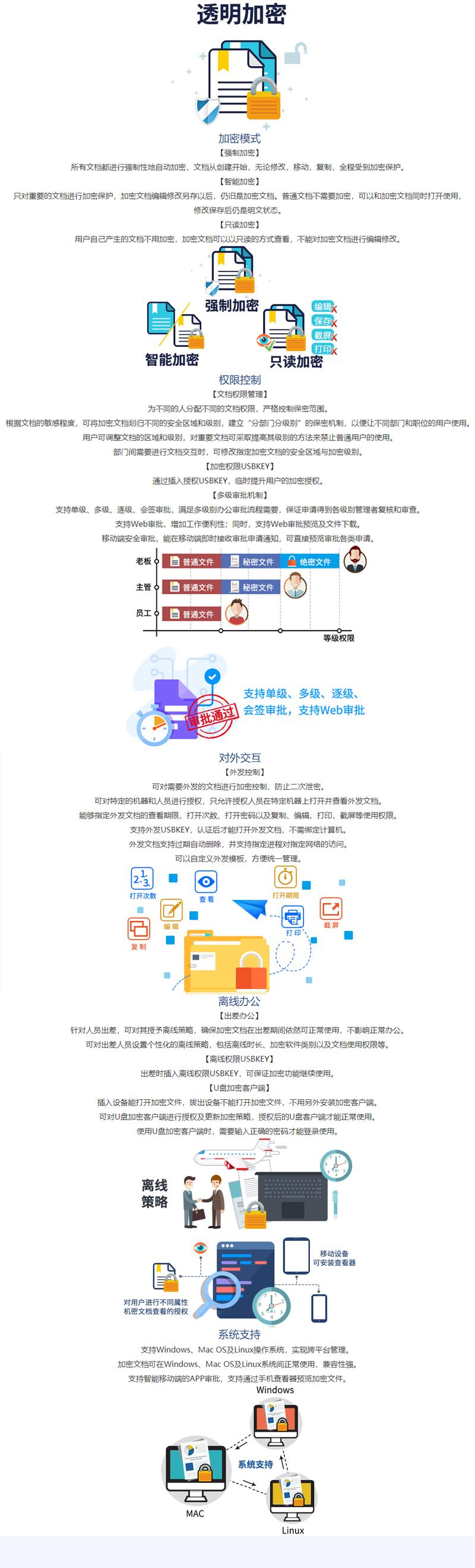 数据加密软app开拓_ 件-技能高