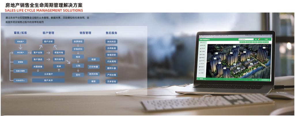 二手房软件排名房产信息网上查询-黑马营销售楼系统